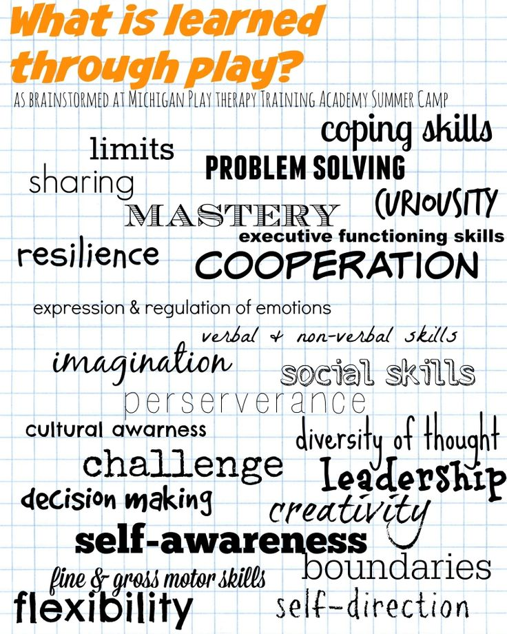 what is learned through play