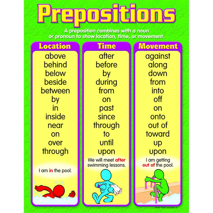 prepositions A preposition is a word that shows a relationship - such as direction, location, or time - between a noun and another word words found on preposition lists can also be adverbs or conjunctions.