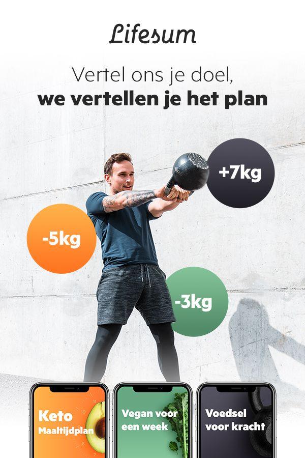 7564c50abb4 Afvallen, aankomen of op gewicht blijven - Nu is de beste tijd voor actie!  Ongeacht welk doel je voor het nieuwe jaar stelt, we hebben het Plan.