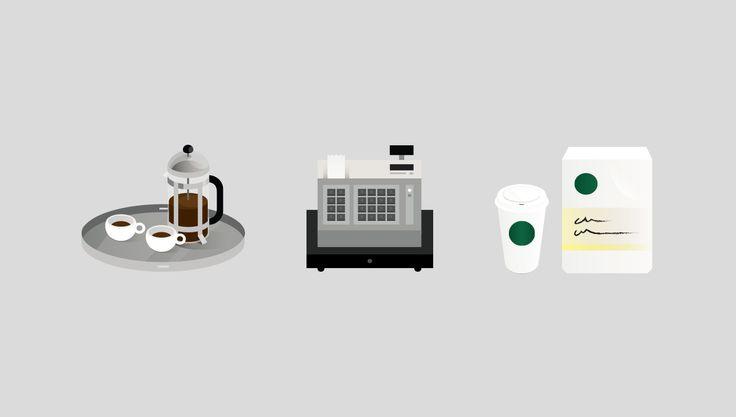 Starbucks Career Guide on Behance