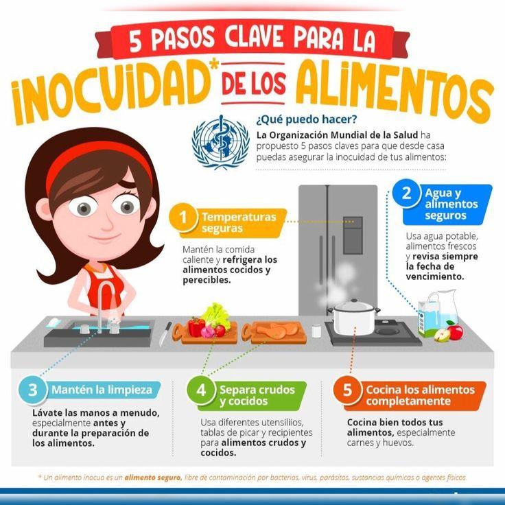 La Inocuidad es un concepto que se refiere a la existencia y control de peligros asociados a los productos destinados para el consumo humano a través de la ingestión como pueden ser alimentos y medicinas #salud #colombia #comida #comidasaludable