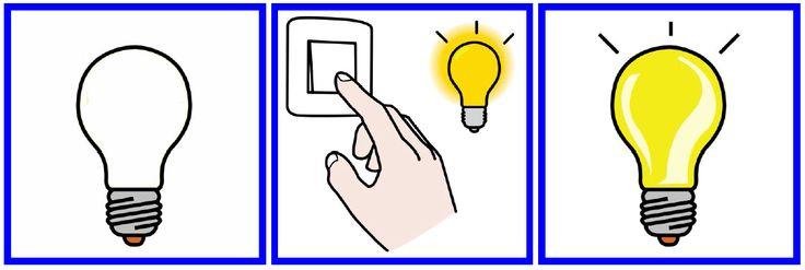 Series Causa Efecto 20 http://informaticaparaeducacionespecial.blogspot.com.es/2009/02/series-causa-efecto-ii.html