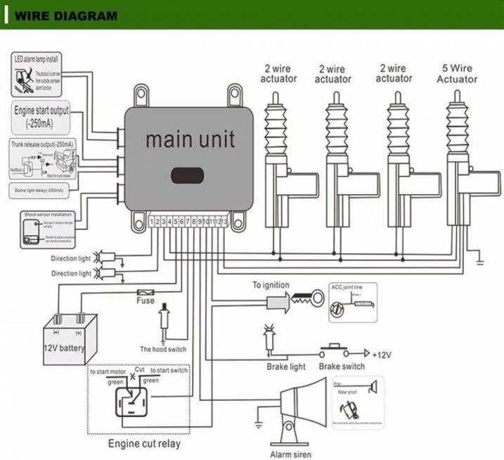 12 Motorcycle Alarm Schematic Diagram Car Alarm Electrical Wiring Diagram Automotive Electrical