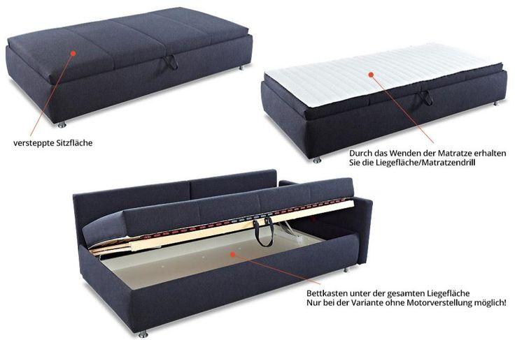 Lindau Deluxe Schlafsofa mit elektrisch verstellbarem Lattenrost (optional) und Bettkasten