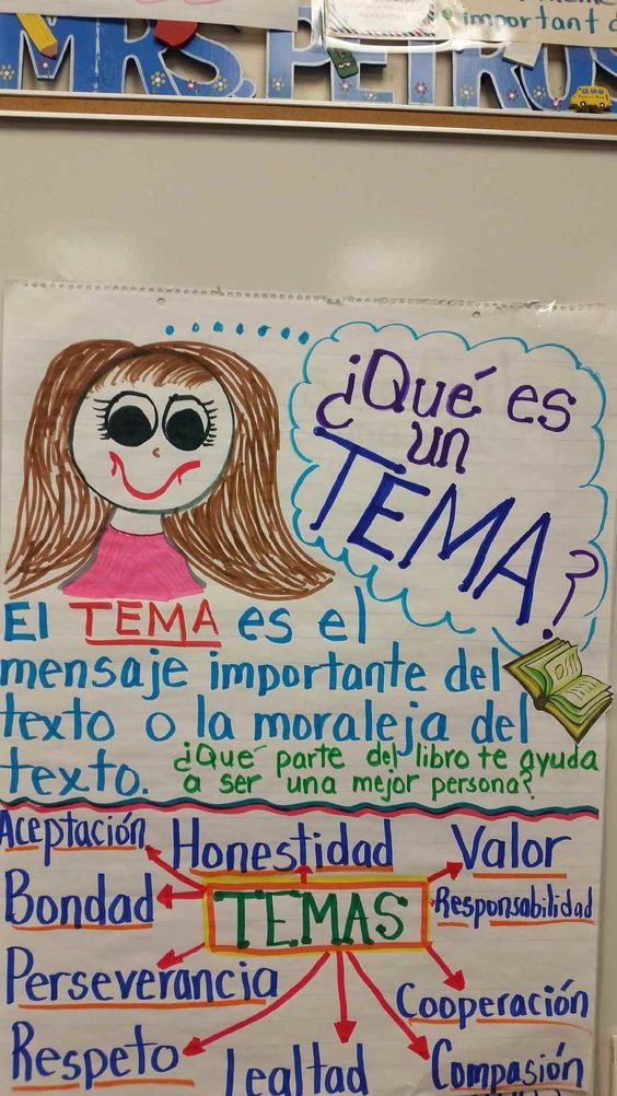 Reading anchor chart for teaching Theme in Spanish: