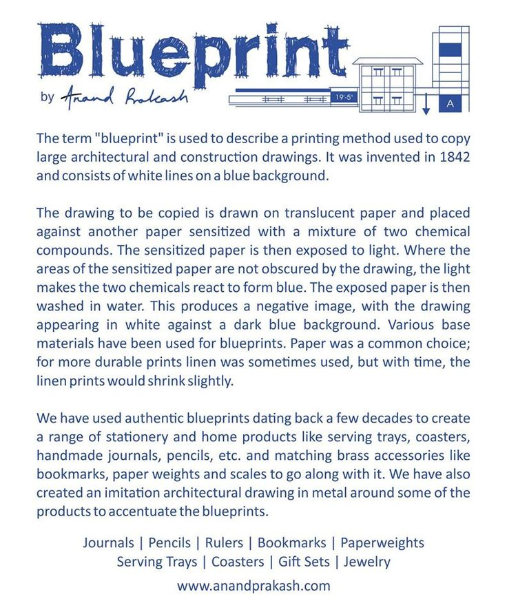 10 best blueprint range of products images on pinterest ranges a range of home products accessories and stationery handmade from old and authentic blueprints malvernweather Image collections