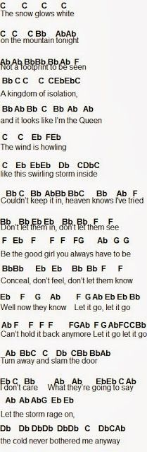 Flute Sheet Music: Let It Go The kids are going to love this... Just wish it was actual sheet music... Not just the stupid letters