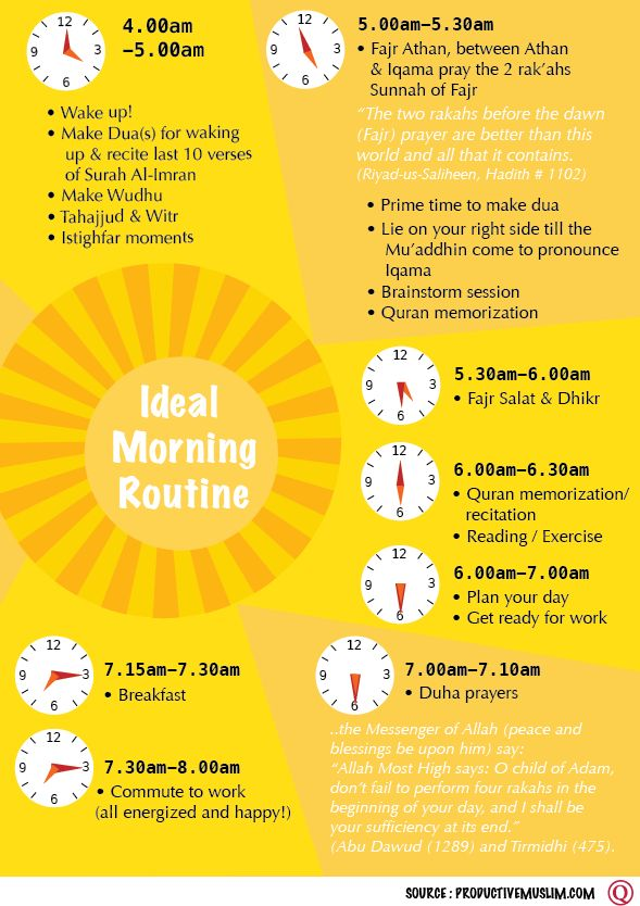 Set your day straight by following the ProductiveMuslim's approach to an Ideal Morning Routine!  http://productivemuslim.com