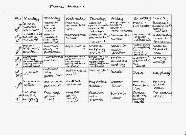 toddler weekly planner EYFS - autumn