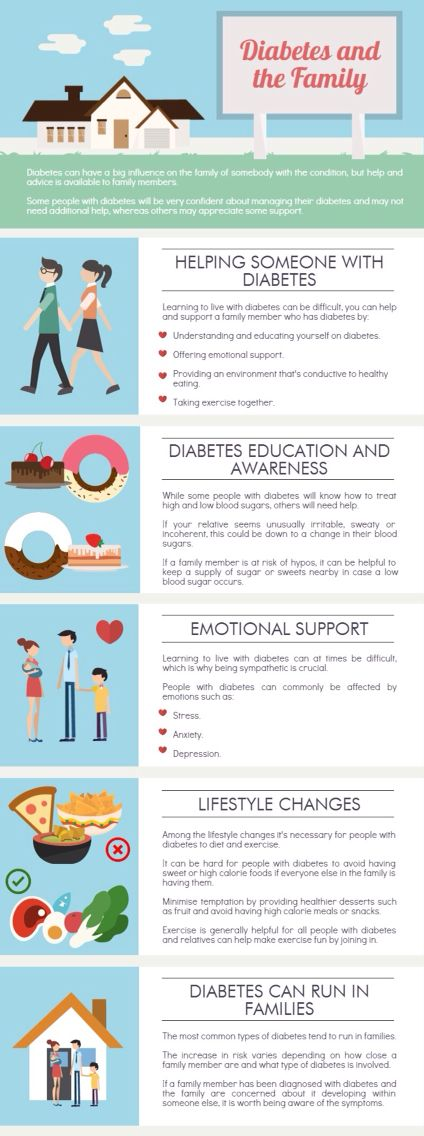 9 best Diabetes images on Pinterest Advertising, Snood and Social