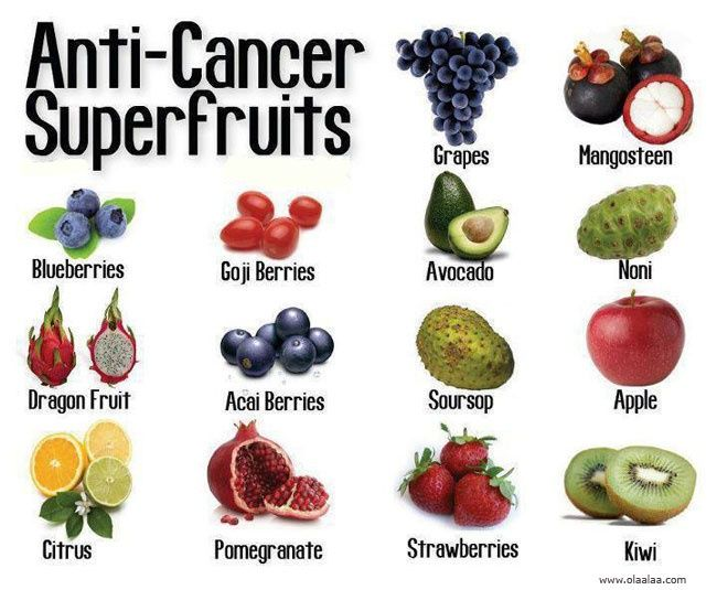 Anti Cancer Super Fruits ....Check here for more Anti Cancer foods and Tips…