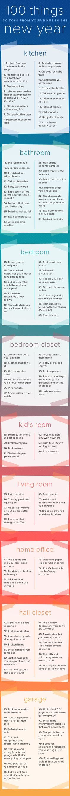 100 things to toss from your home for the new year