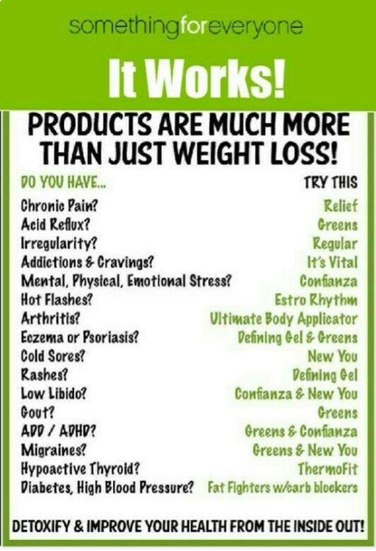 More than weight loss. More than wraps. It Works! is life changing.