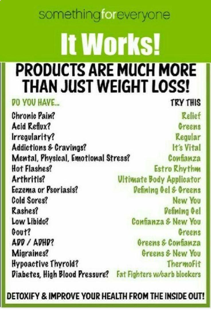 Yogi green tea super antioxidant weight loss