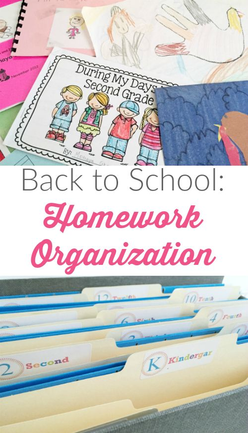 Great tips for organizing all the paperwork that comes home from school everyday!