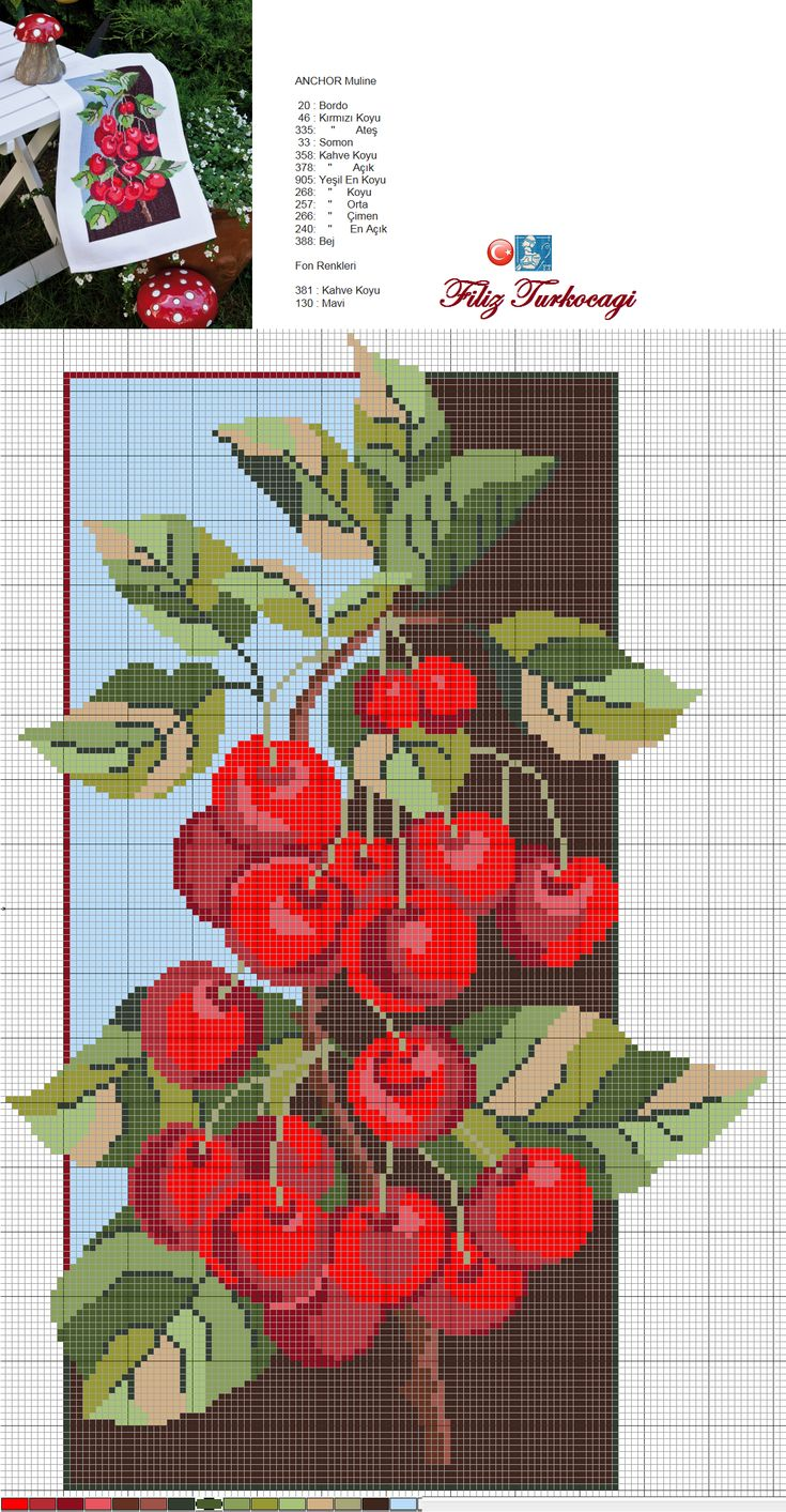 Cherry x-stitch by Filiz Turkocagi