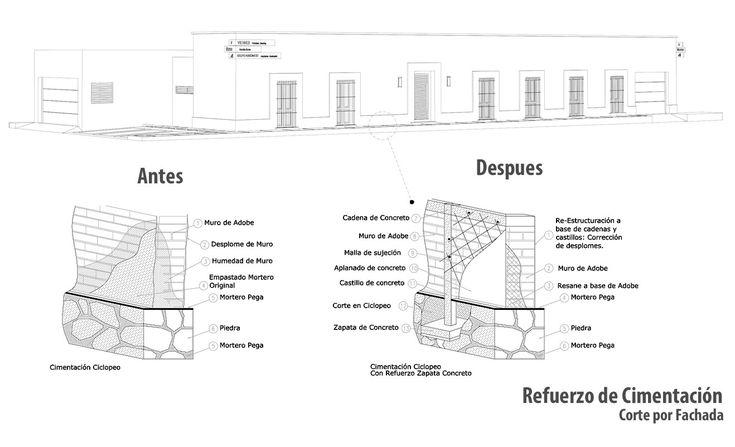 Galería de Revitalización Edificio Niños Héroes / Grupo Arsciniest - 28
