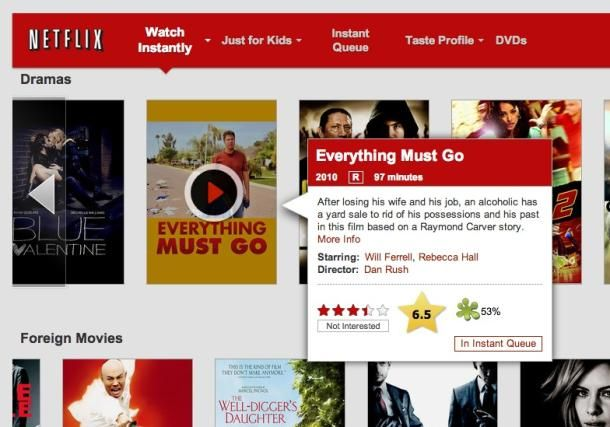 How to get help choosing a movie on Netflix with a Chrome extension