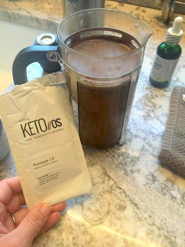Image result for Ketone Supplement
