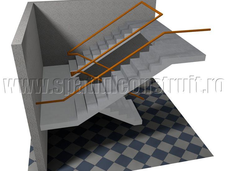 Staircases: general concepts & classifications/ Scari: notiuni generale, clasificari >> 3 platform staircase, with platform division/ Scara cu trei rampe, cu impartirea fluxurilor