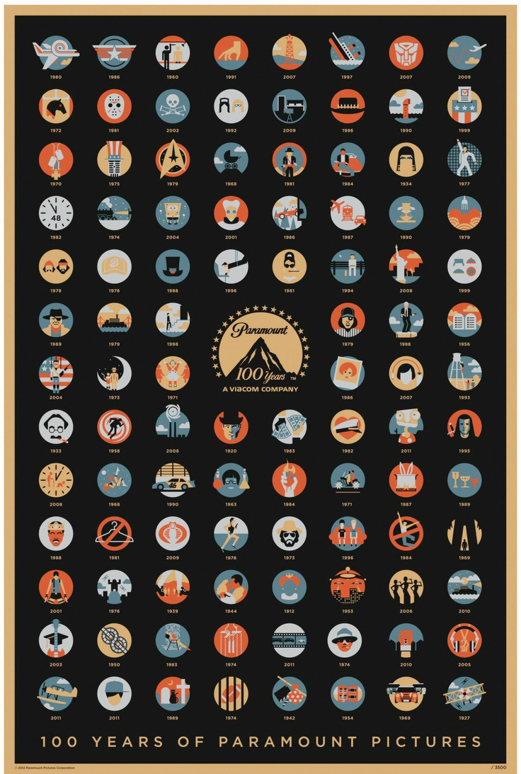 Icons of classic paramount movies
