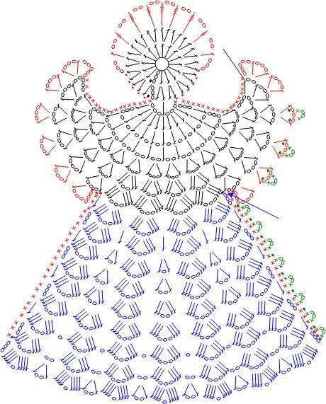 anjo de croche