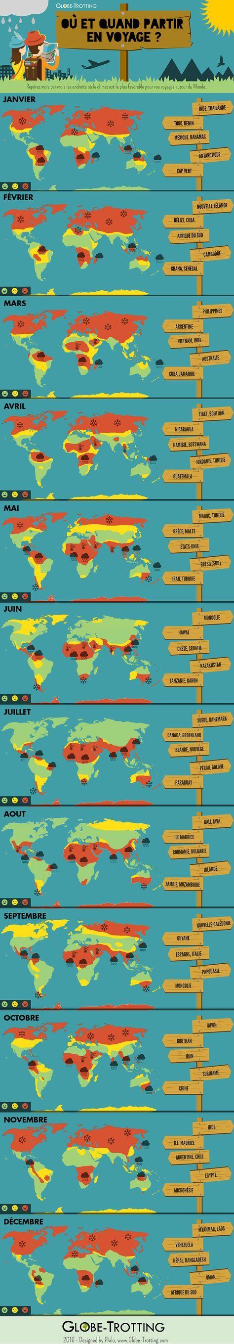 Carte du climat dans le monde