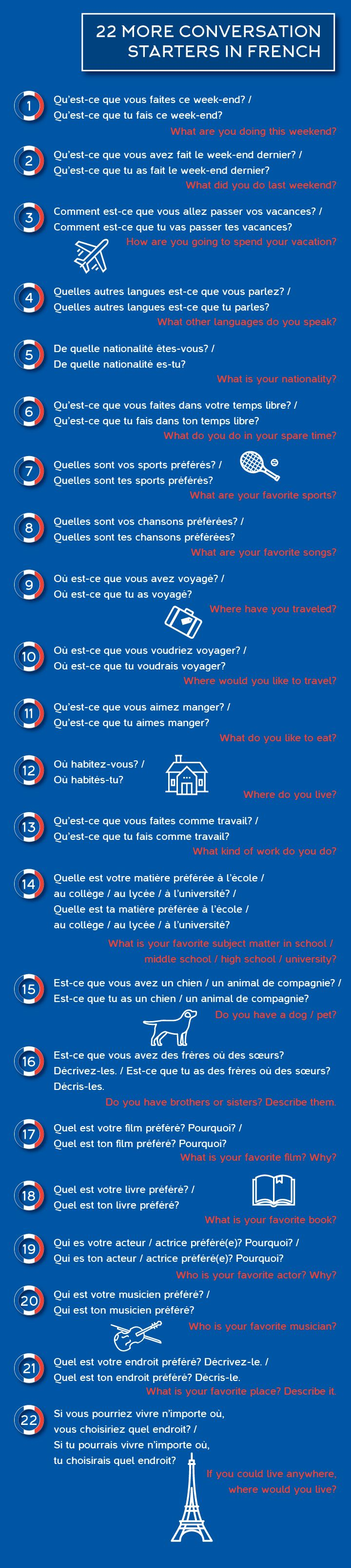 Basic French Phrases | Language for Travelers | Fodor's ...