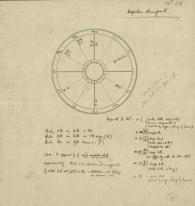 Натальная карта императора Наполеона Бонапарта, выполнена астрологом Фернандо Пессоа, больше известным как Рафаэль Baldaya.