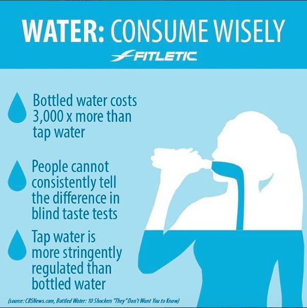 Water Bottle Vs Tap Water: 37 Best Fitletic Products Images On Pinterest