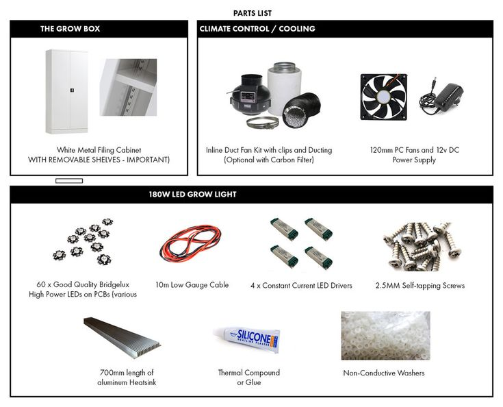 Picture of Parts List - Bill of Materials and UK Sources