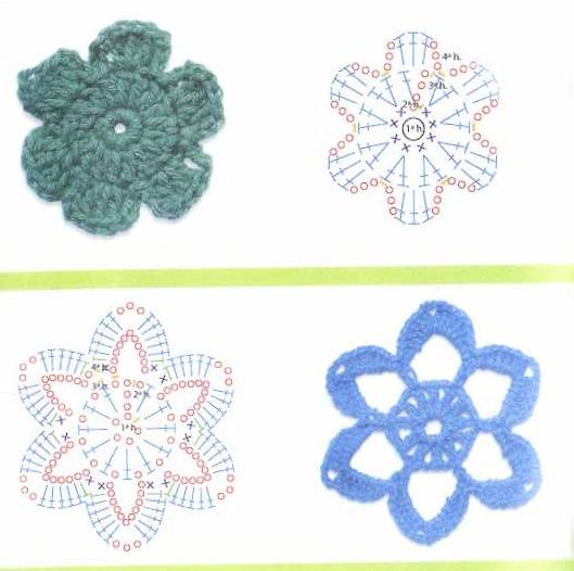 In the case of Buru: A collection of patterns and tutorials to make crochet flowers - FLOWER CROCHET PATTERNS