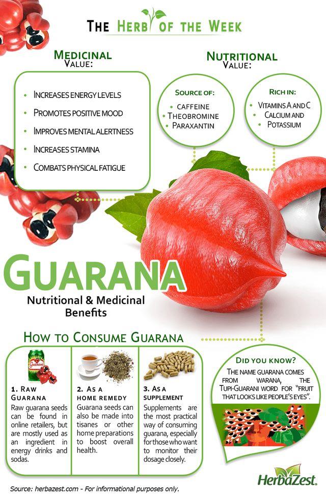 Infographic: Guarana   Coconut health benefits Lemon ...