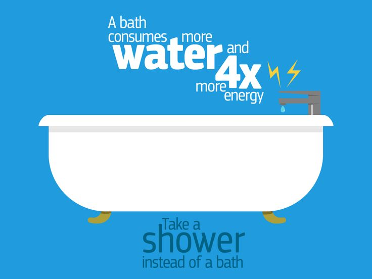 take a shower instead of a bath you will use 4 times less shower vs bath