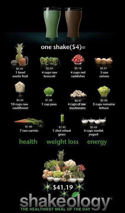 Shakeology, so much healthy stuff in just one glass! Loving this stuff! www.beachbodycoac... #fitness #beachbody #health