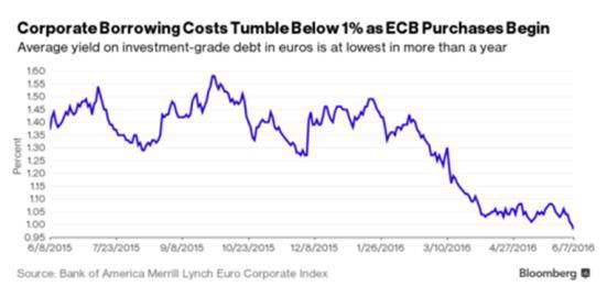 Here's How Europe Implodes, Italian Junk Bonds And The End Of Austerity - http://www.therussophile.org/heres-how-europe-implodes-italian-junk-bonds-and-the-end-of-austerity.html/