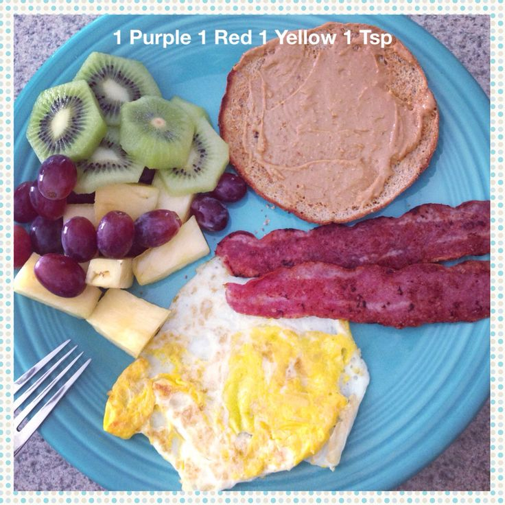 21 day fix approved breakfast and all under 300 calories!  1 Purple(kiwi, pineapple, and grapes), 1 Red(2 slices turkey bacon and 1 egg), 1 Yellow(half whole wheat toast), with 1 Tsp(peanut butter). So good and so filling!!