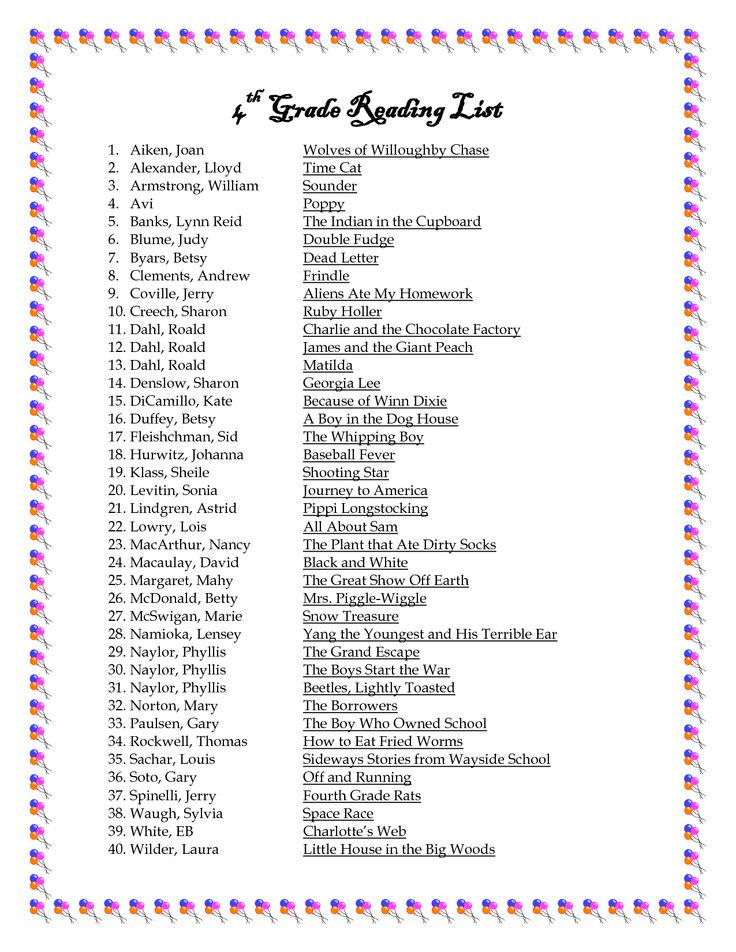 25 best 4th grade reading images on pinterest teaching ideas 4th grade word list 4th grade reading list fandeluxe Gallery