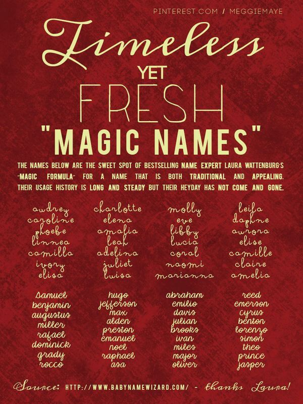Magic Names