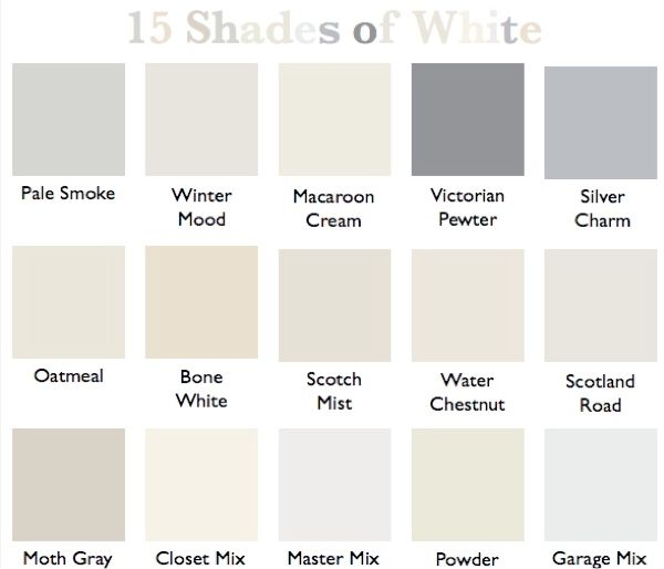 15 Shades of White  Painting our cabin lighter to brighten.  Blog Cabin White http://countrydesignstyle.com