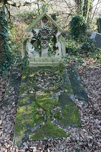 West Norwood Cemetery - London