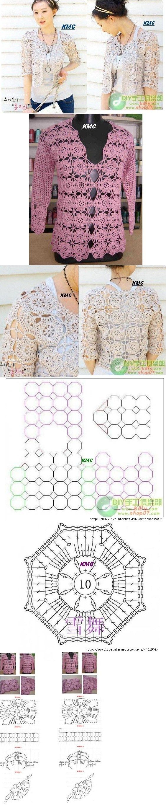 I want a crochet cardi:) so I look what other do, more for the shape, then for a pattern but… I love what I found         This one is a free pattern here  Now let's see if it works! It …