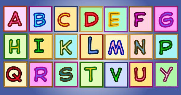 ¿Cuál es la primer letra de tu nombre?  Presiona para saber que significa.