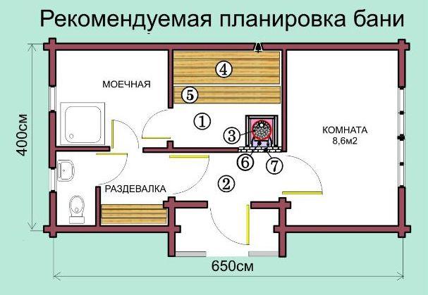 Планировка бани с АТБ5