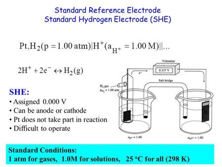 Standard Reference Electrode Standard Hydrogen Electrode (SHE) SHE: Assigned 0.000 V Can be anode or cathode Pt does not take part in reaction Difficult.>