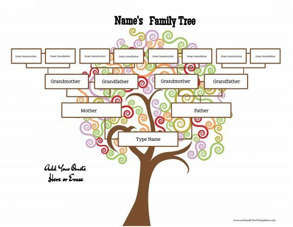 Unforgettable image inside printable family tree maker
