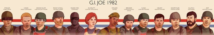 Been wanting to do some GI JOE fanart for a while now, so I decided to draw some sketch portraits of the original 13 figures from 1982. (Excluding Cobra)