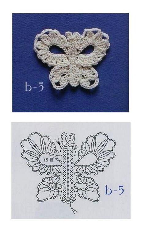 gráfico de borboleta em croche