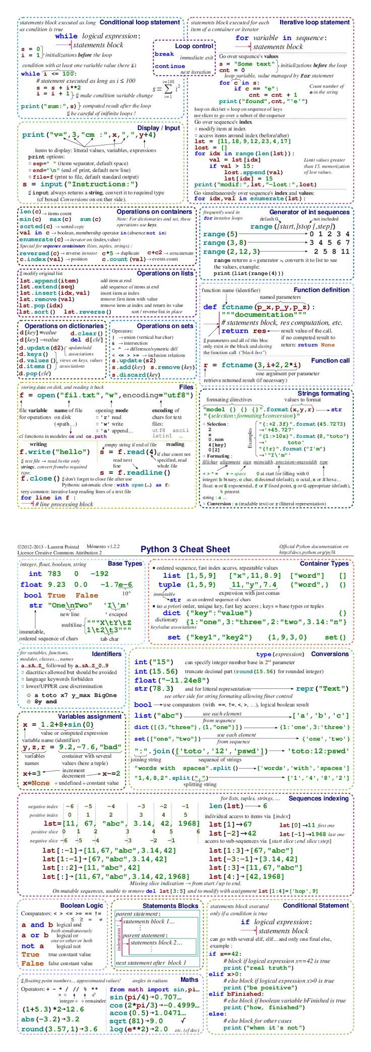 See more HERE: https://www.sunfrog.com/Algorithm-of-Success-Guys-Black.html?53507  Python 3 cheat sheet