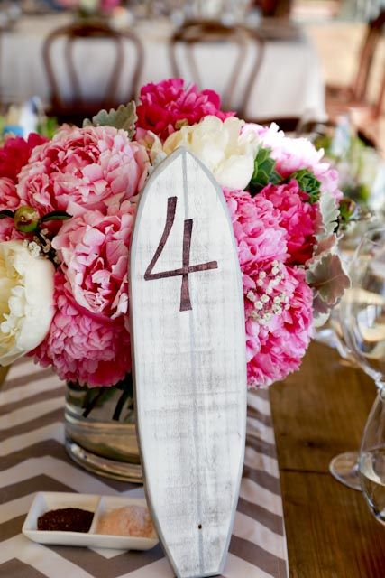 Surfboard table numbers: https://www.etsy.com/listing/191268571/personailzed-mini-surfboards-engraved?ref=sc_2